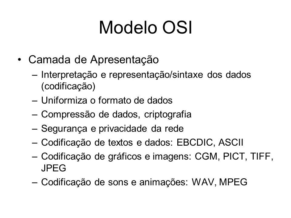 Modelo OSI Camada de Apresentação