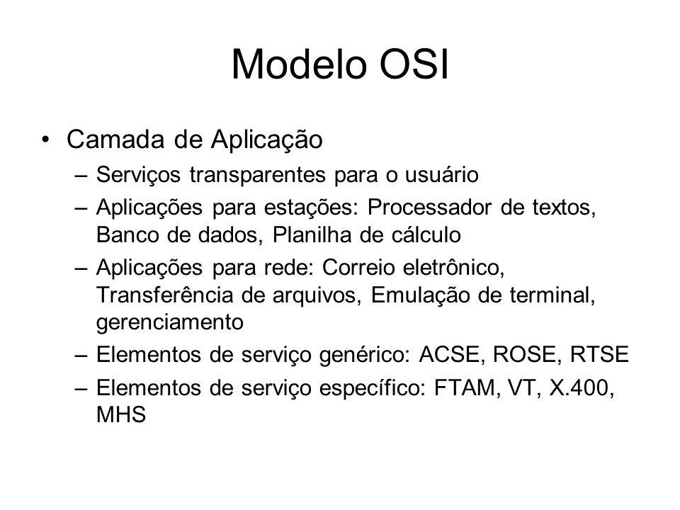 Modelo OSI Camada de Aplicação Serviços transparentes para o usuário