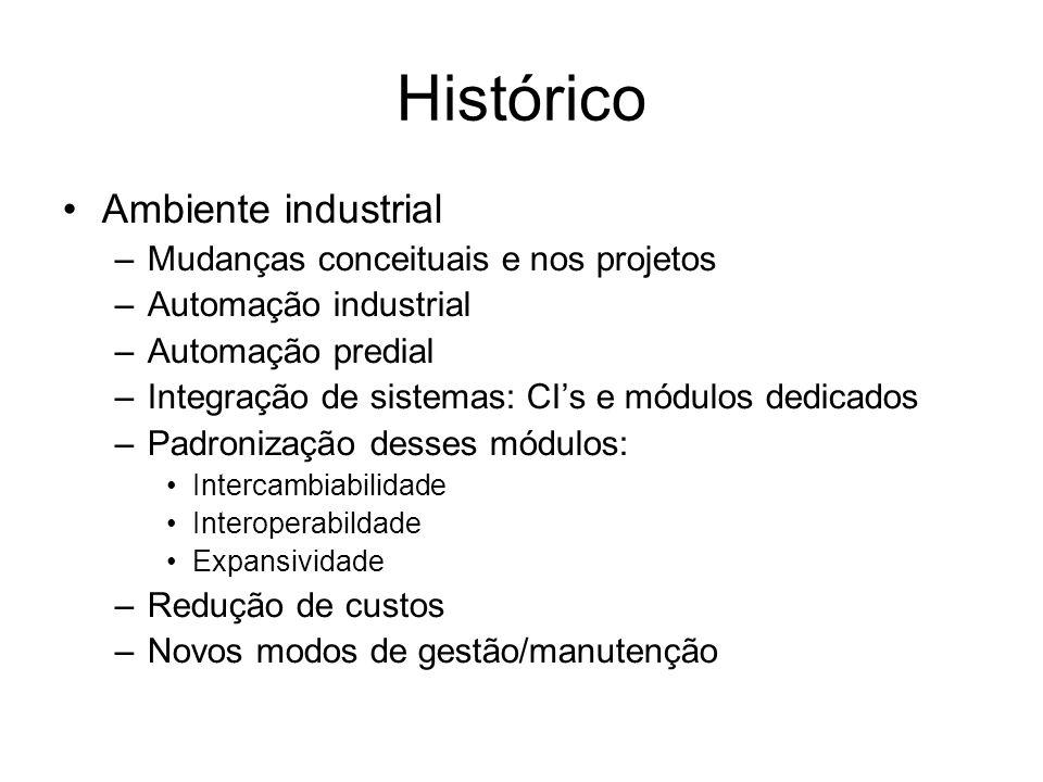 Histórico Ambiente industrial Mudanças conceituais e nos projetos