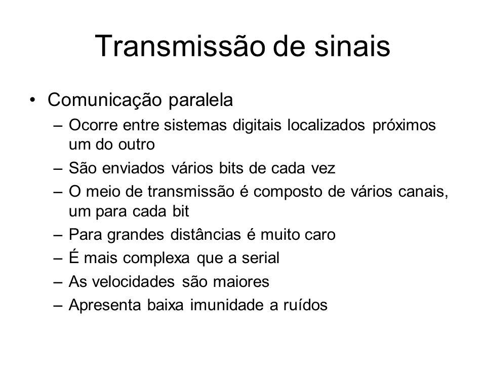 Transmissão de sinais Comunicação paralela