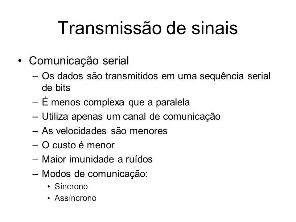 Transmissão de sinais Comunicação serial