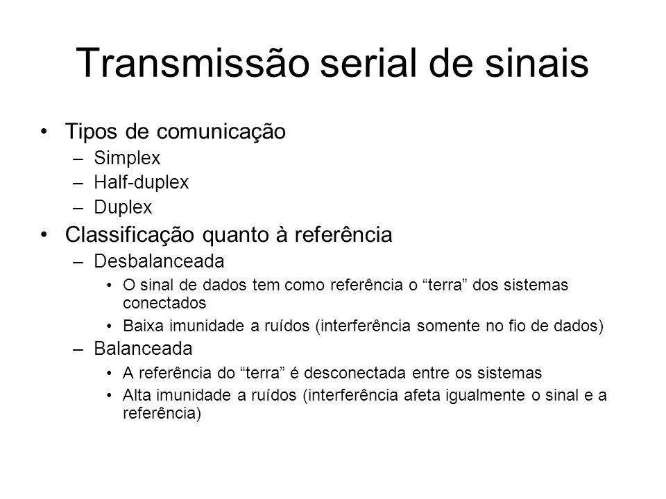 Transmissão serial de sinais