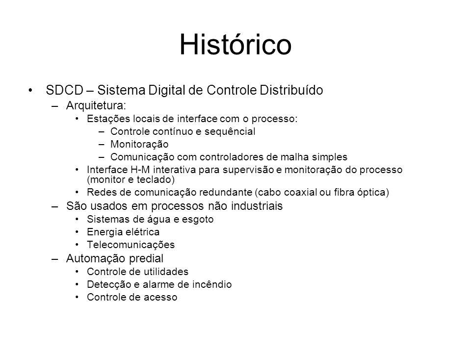 Histórico SDCD – Sistema Digital de Controle Distribuído Arquitetura:
