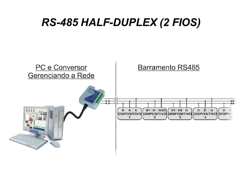 RS-485 HALF-DUPLEX (2 FIOS)
