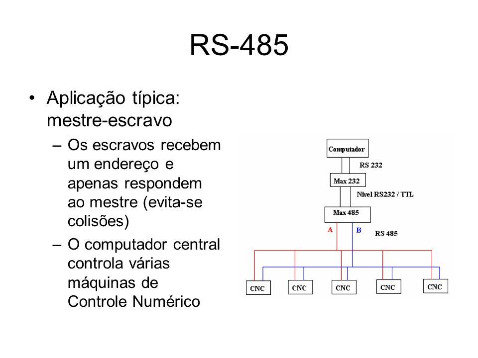 RS-485 Aplicação típica: mestre-escravo