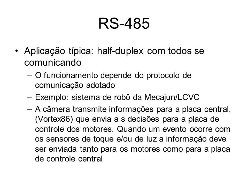 RS-485 Aplicação típica: half-duplex com todos se comunicando