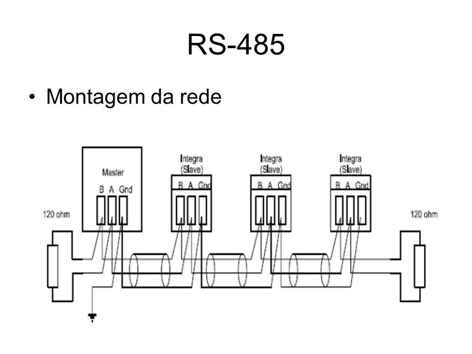 RS-485 Montagem da rede