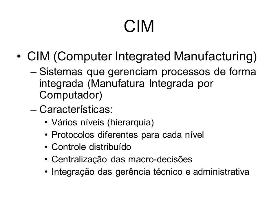 CIM CIM (Computer Integrated Manufacturing)