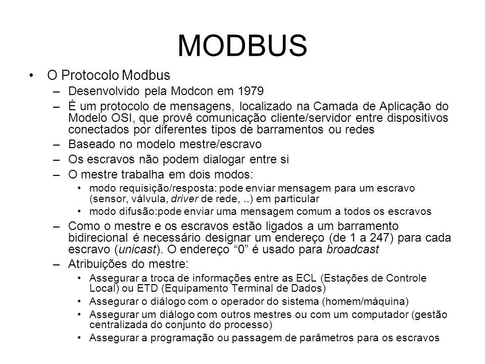 MODBUS O Protocolo Modbus Desenvolvido pela Modcon em 1979