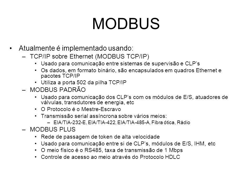 MODBUS Atualmente é implementado usando: