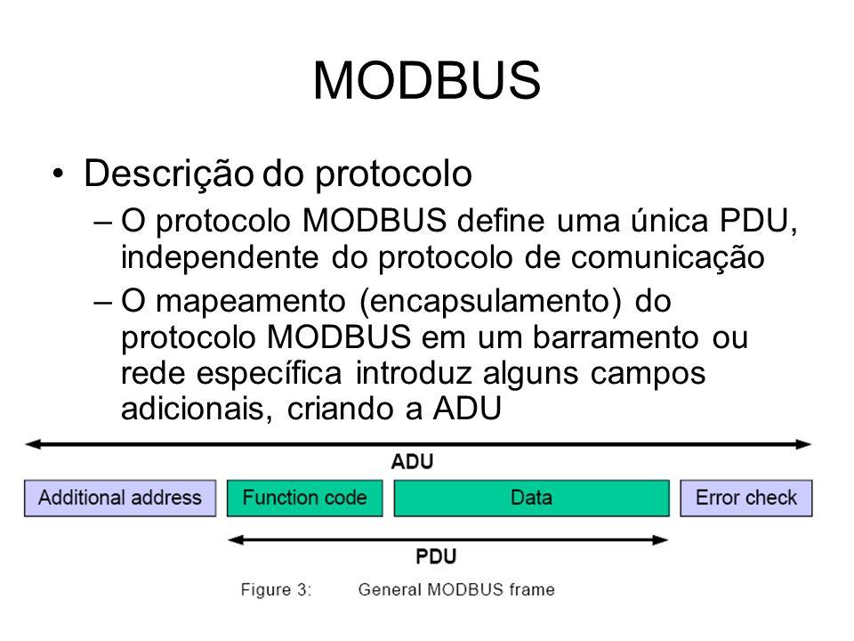 MODBUS Descrição do protocolo