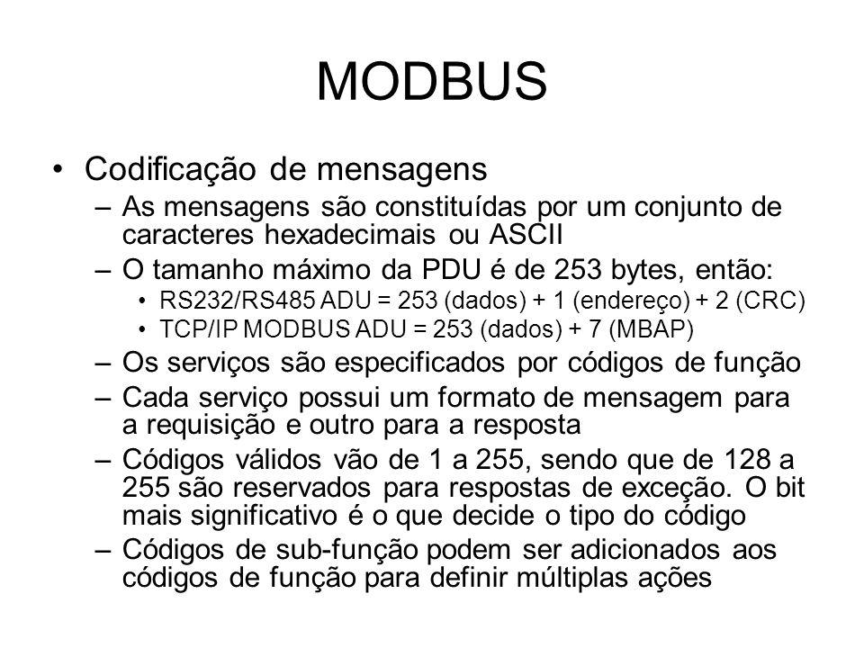 MODBUS Codificação de mensagens