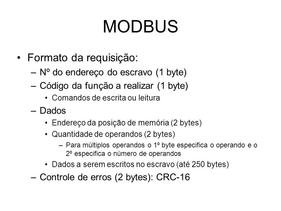 MODBUS Formato da requisição: Nº do endereço do escravo (1 byte)