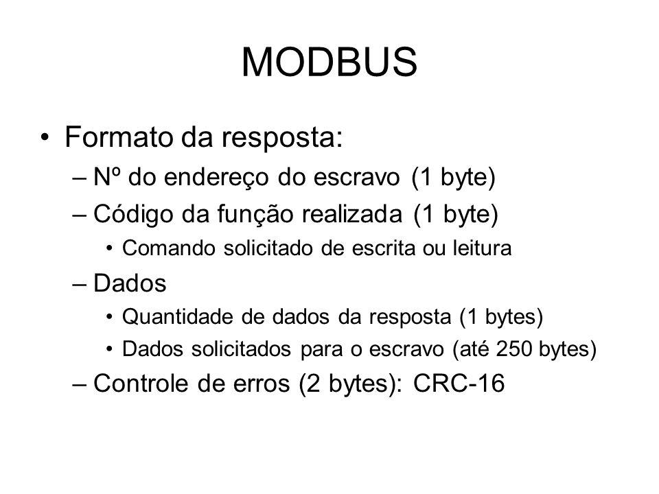 MODBUS Formato da resposta: Nº do endereço do escravo (1 byte)