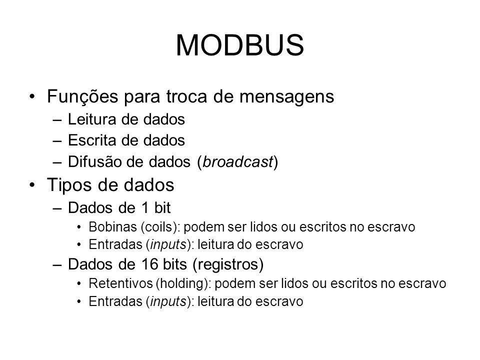 MODBUS Funções para troca de mensagens Tipos de dados Leitura de dados