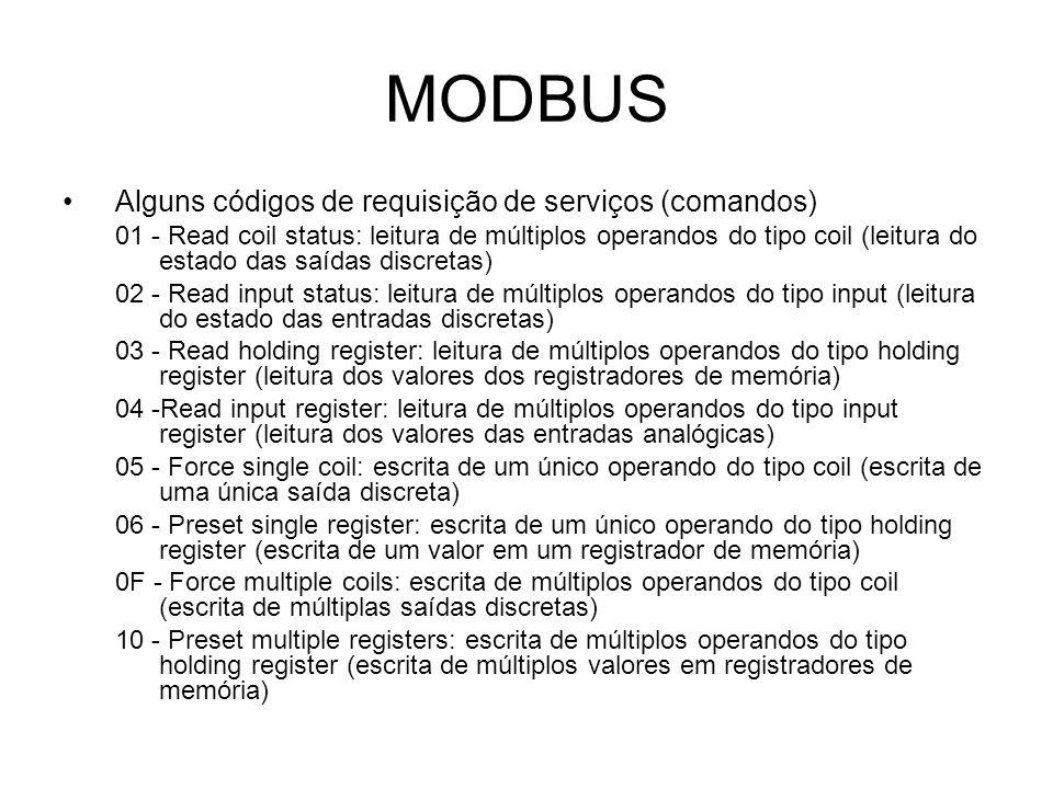 MODBUS Alguns códigos de requisição de serviços (comandos)