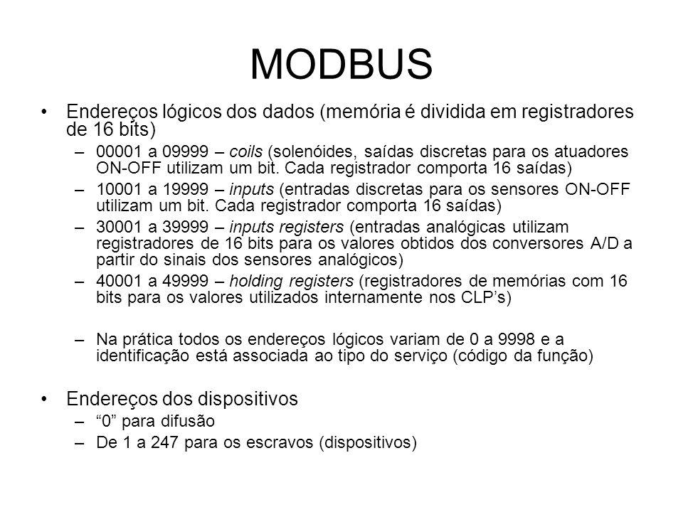 MODBUS Endereços lógicos dos dados (memória é dividida em registradores de 16 bits)
