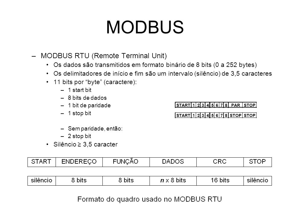 MODBUS MODBUS RTU (Remote Terminal Unit)