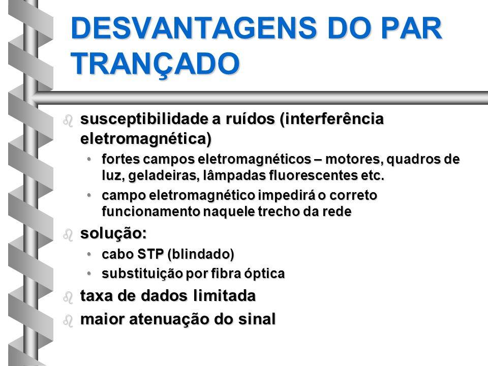 DESVANTAGENS DO PAR TRANÇADO