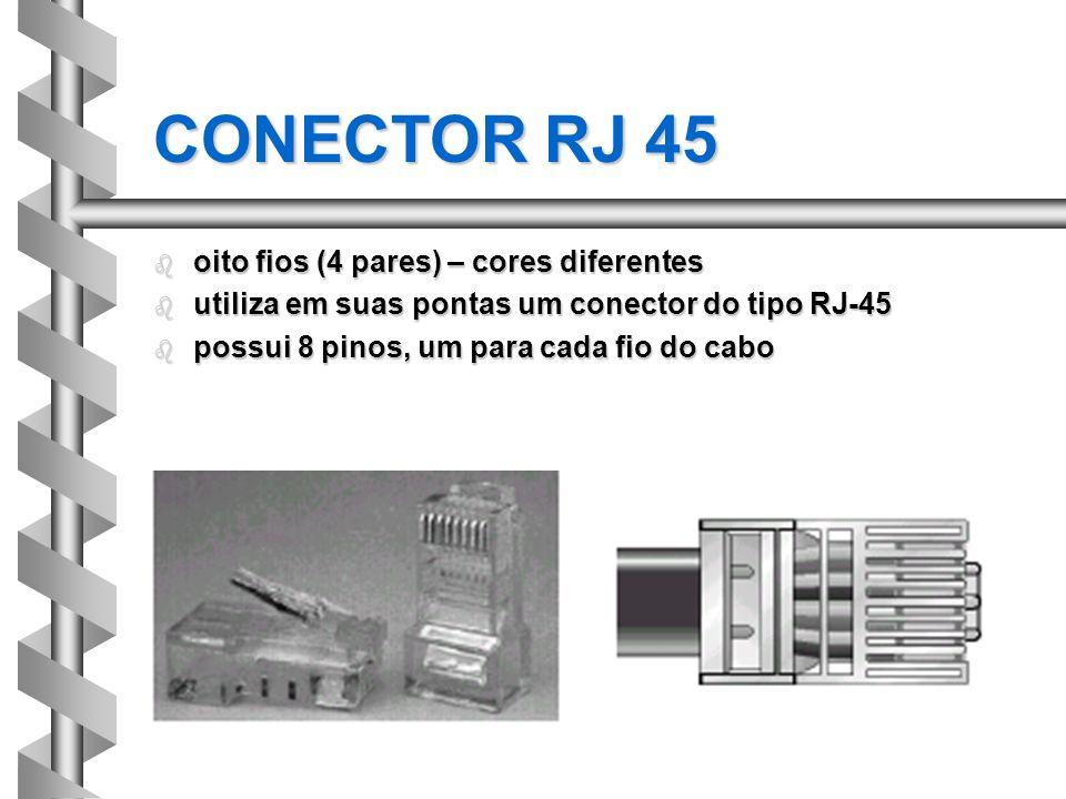 CONECTOR RJ 45 oito fios (4 pares) – cores diferentes