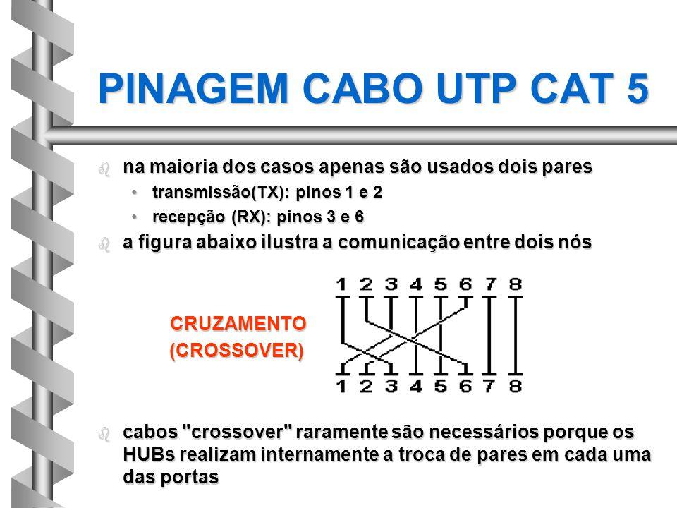 PINAGEM CABO UTP CAT 5 na maioria dos casos apenas são usados dois pares. transmissão(TX): pinos 1 e 2.