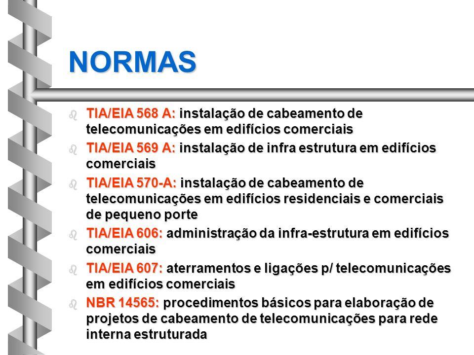 NORMAS TIA/EIA 568 A: instalação de cabeamento de telecomunicações em edifícios comerciais.