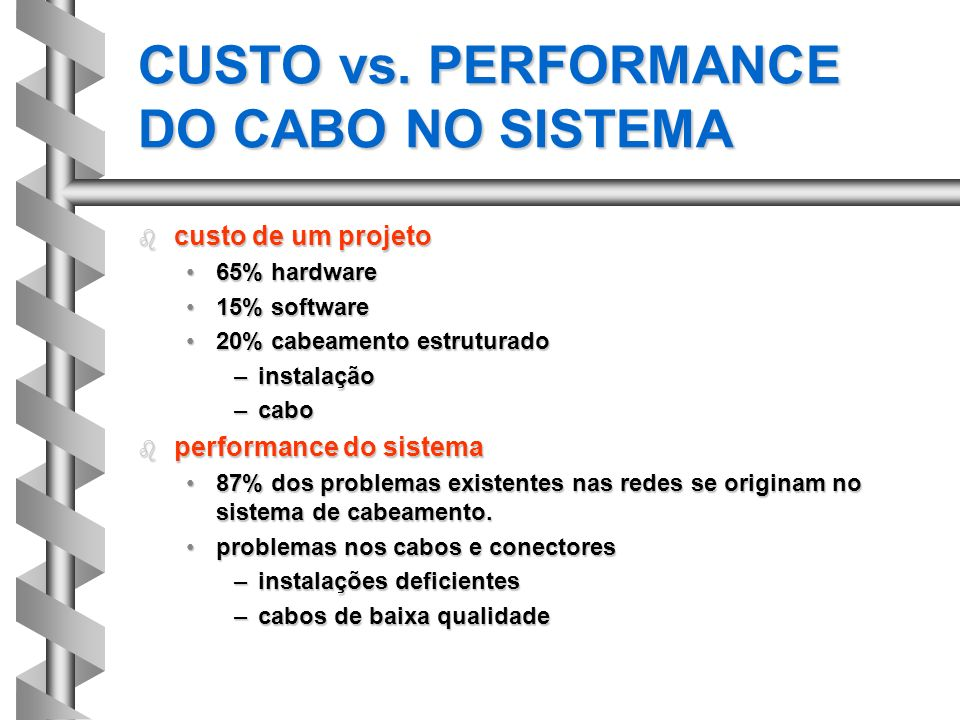 CUSTO vs. PERFORMANCE DO CABO NO SISTEMA