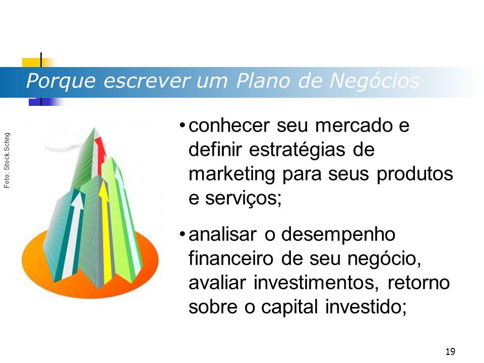 Porque escrever um Plano de Negócios