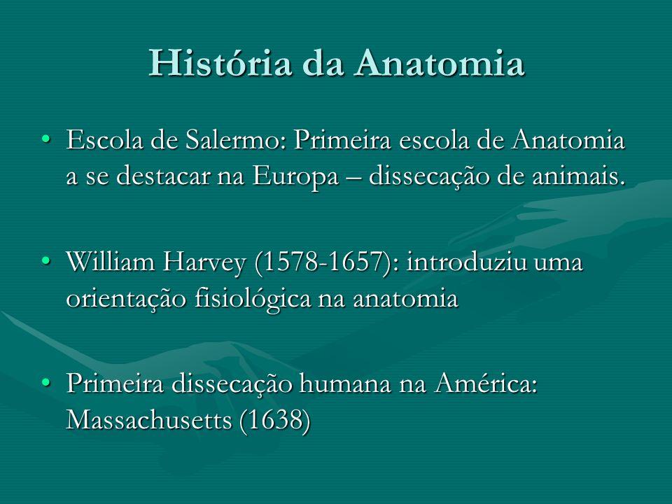 História da Anatomia Escola de Salermo: Primeira escola de Anatomia a se destacar na Europa – dissecação de animais.