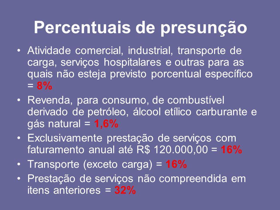 Percentuais de presunção