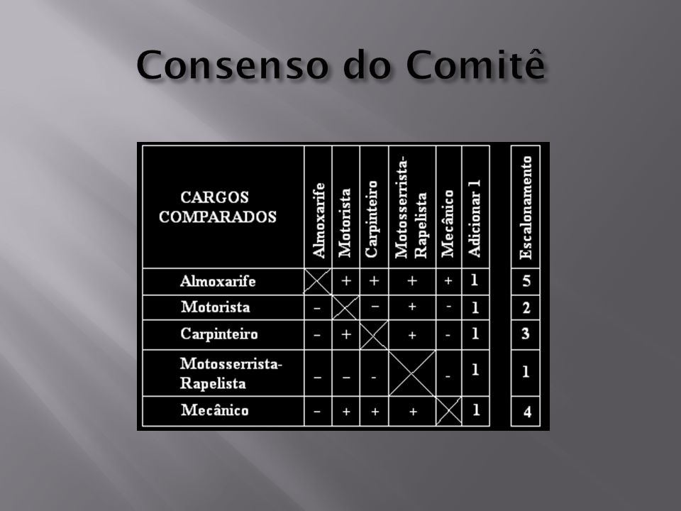 Consenso do Comitê