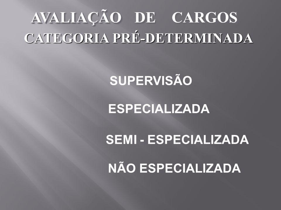 AVALIAÇÃO DE CARGOS CATEGORIA PRÉ-DETERMINADA SUPERVISÃO