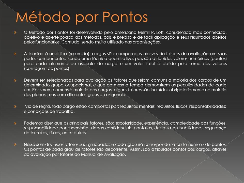 Método por Pontos