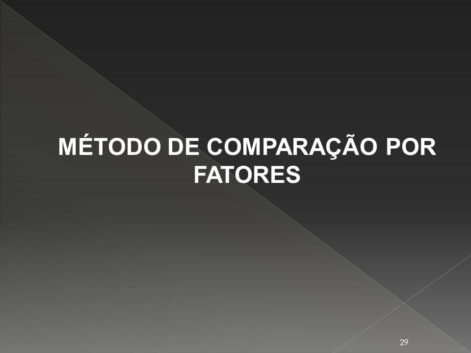 MÉTODO DE COMPARAÇÃO POR FATORES