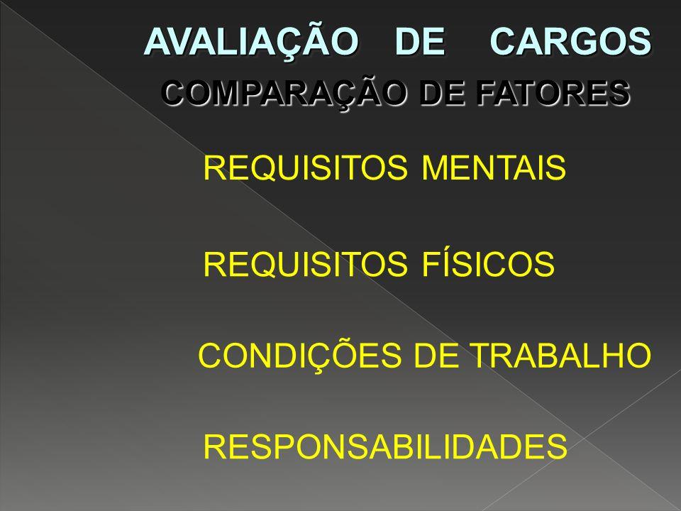 AVALIAÇÃO DE CARGOS COMPARAÇÃO DE FATORES REQUISITOS MENTAIS