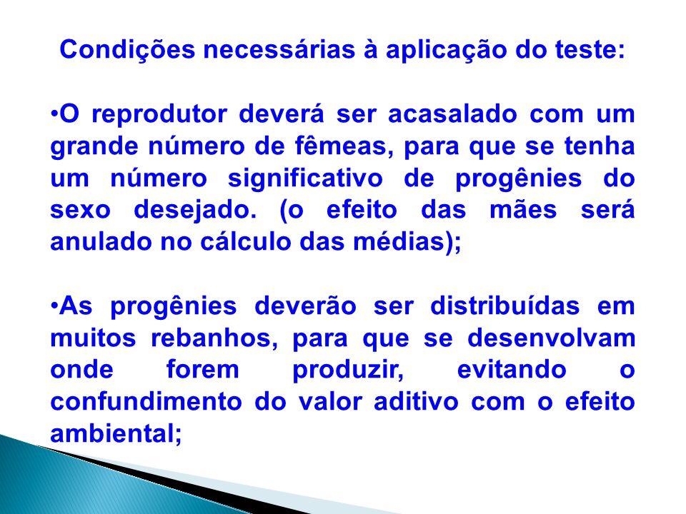 Condições necessárias à aplicação do teste: