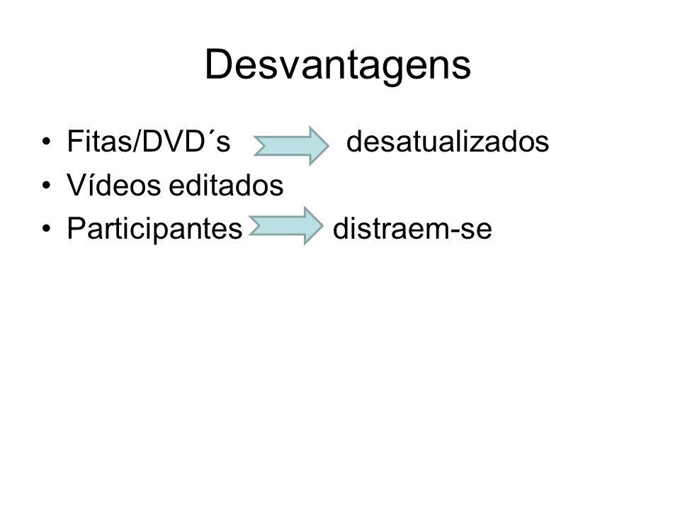 Desvantagens Fitas/DVD´s desatualizados Vídeos editados