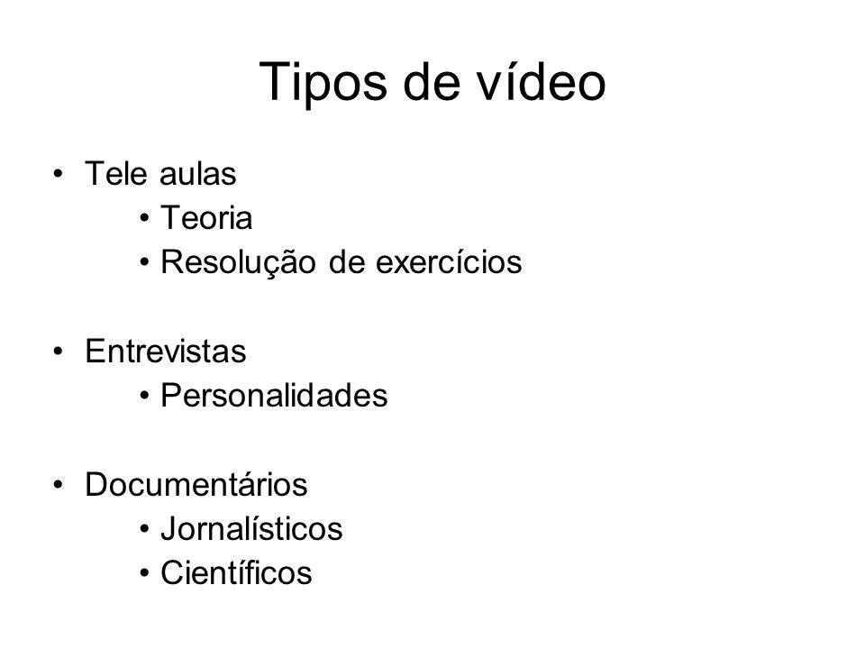 Tipos de vídeo Tele aulas Teoria Resolução de exercícios Entrevistas