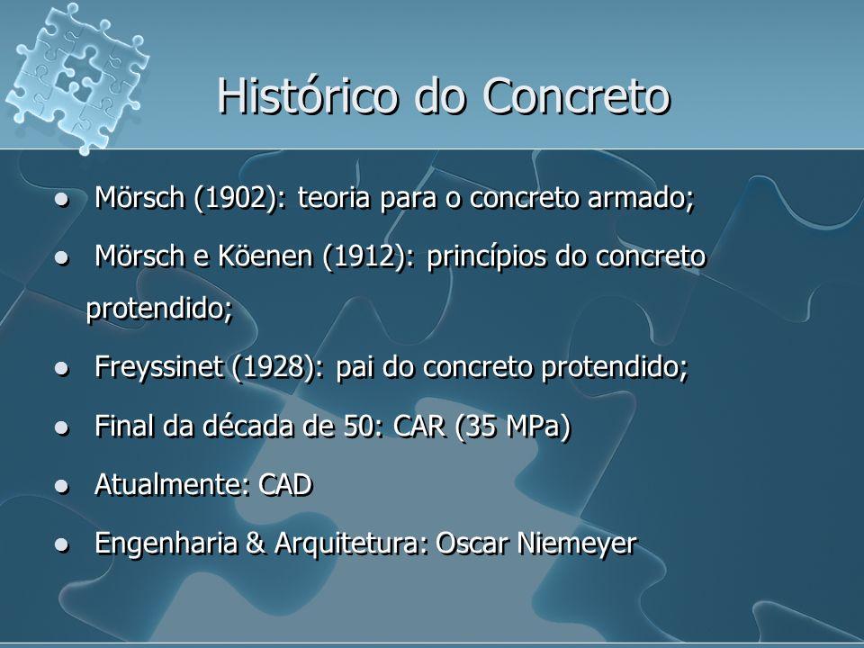 Histórico do Concreto Mörsch (1902): teoria para o concreto armado;