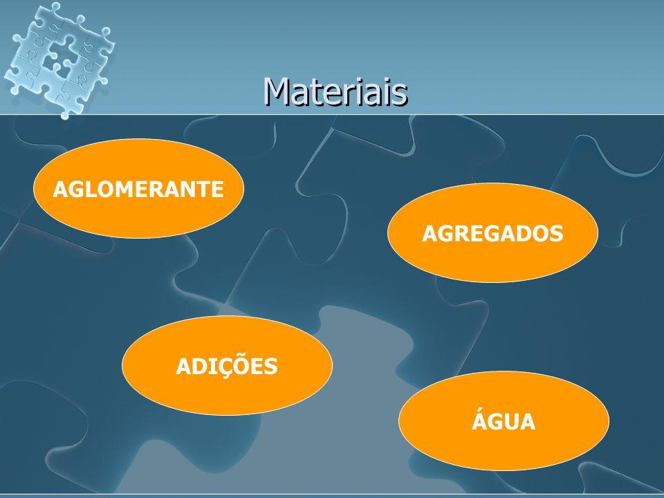 Materiais AGLOMERANTE AGREGADOS ADIÇÕES ÁGUA