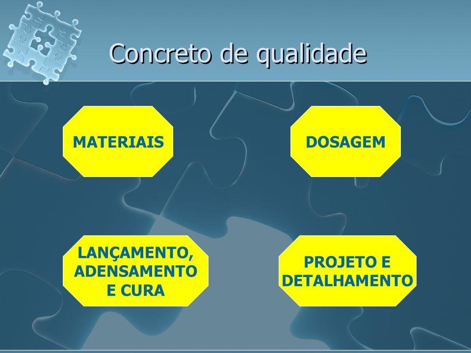 Concreto de qualidade MATERIAIS DOSAGEM LANÇAMENTO, ADENSAMENTO E CURA