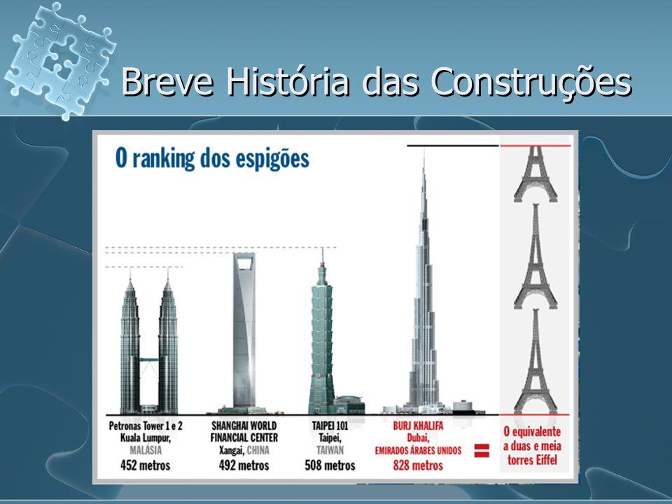 Breve História das Construções