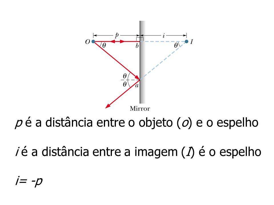 p é a distância entre o objeto (o) e o espelho
