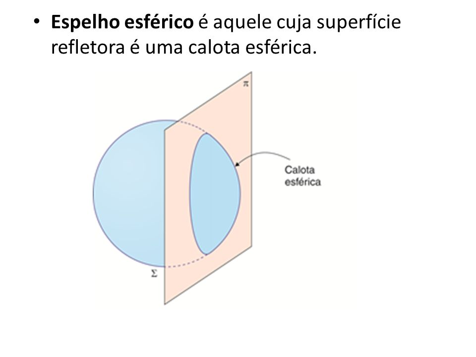 Espelho esférico é aquele cuja superfície refletora é uma calota esférica.