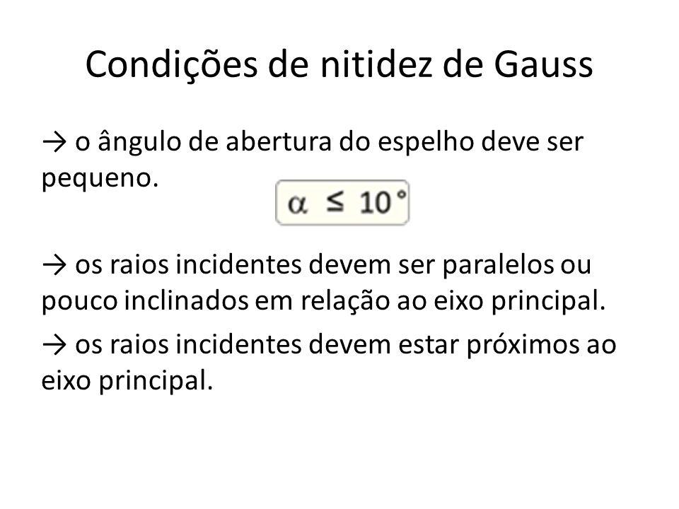 Condições de nitidez de Gauss