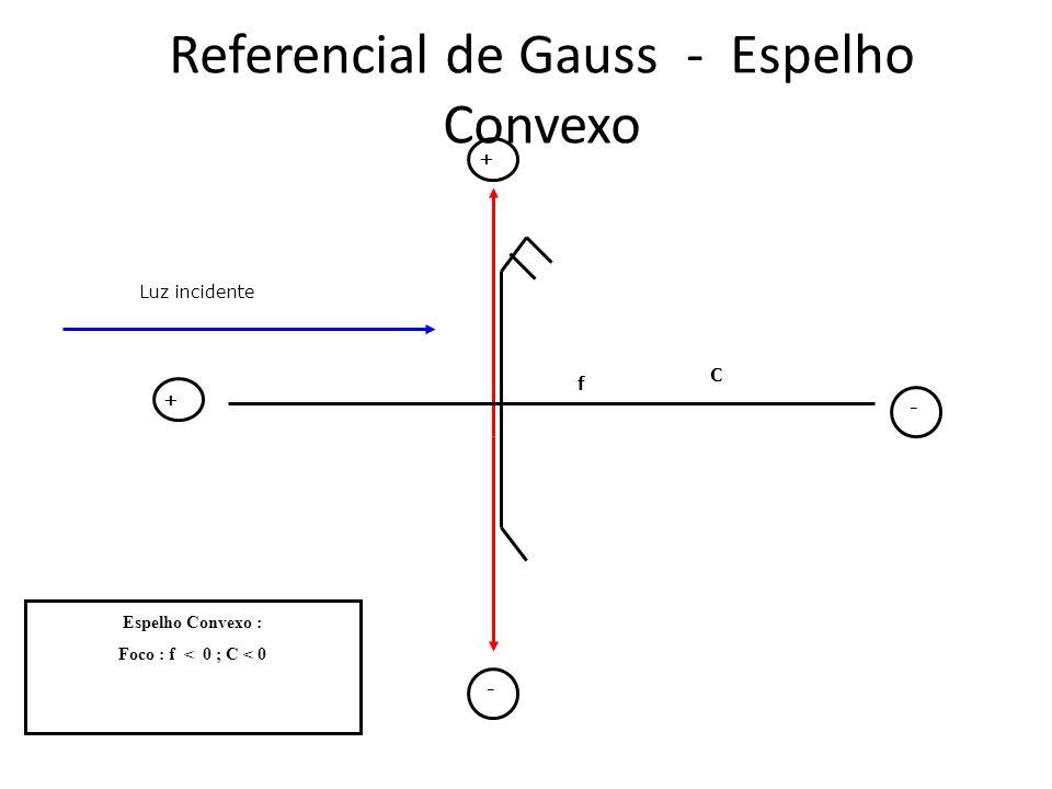 Referencial de Gauss - Espelho Convexo