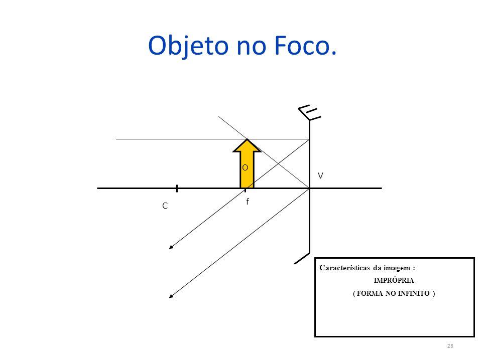 Objeto no Foco. O V f C Características da imagem : IMPRÓPRIA