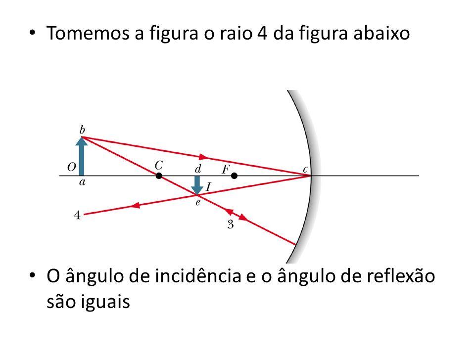 Tomemos a figura o raio 4 da figura abaixo