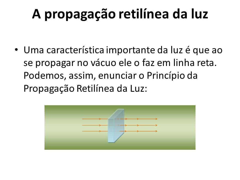 A propagação retilínea da luz