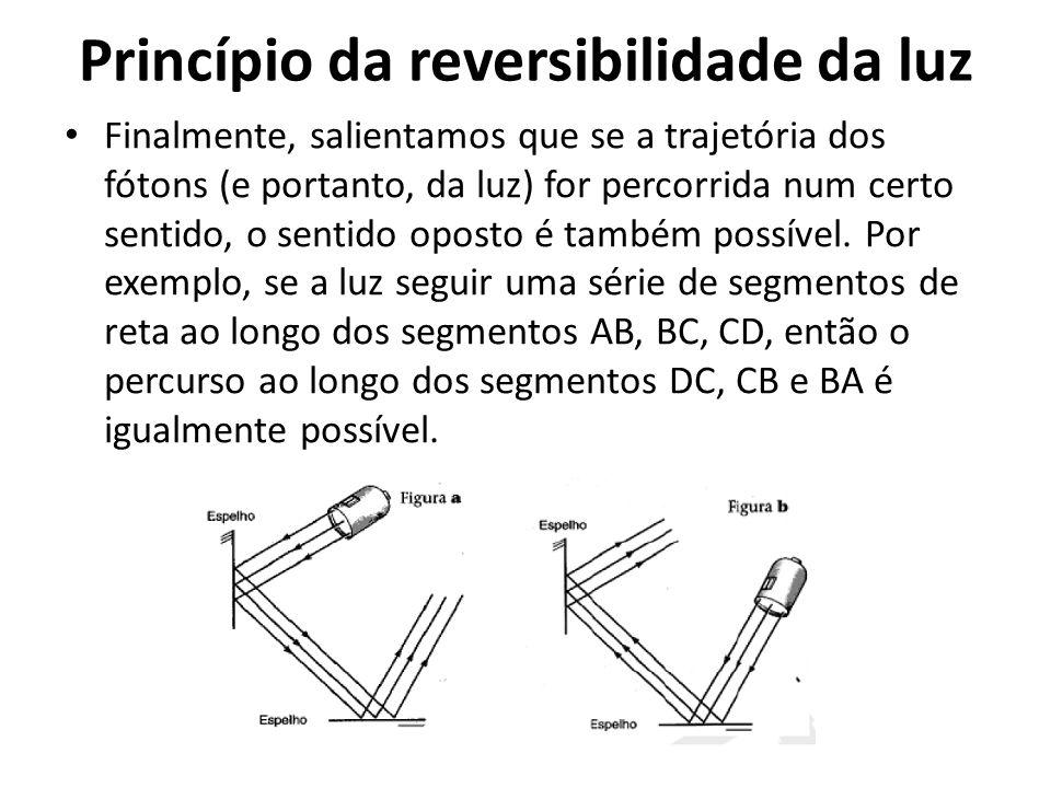 Princípio da reversibilidade da luz